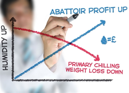 Reduce primary chilling weight loss